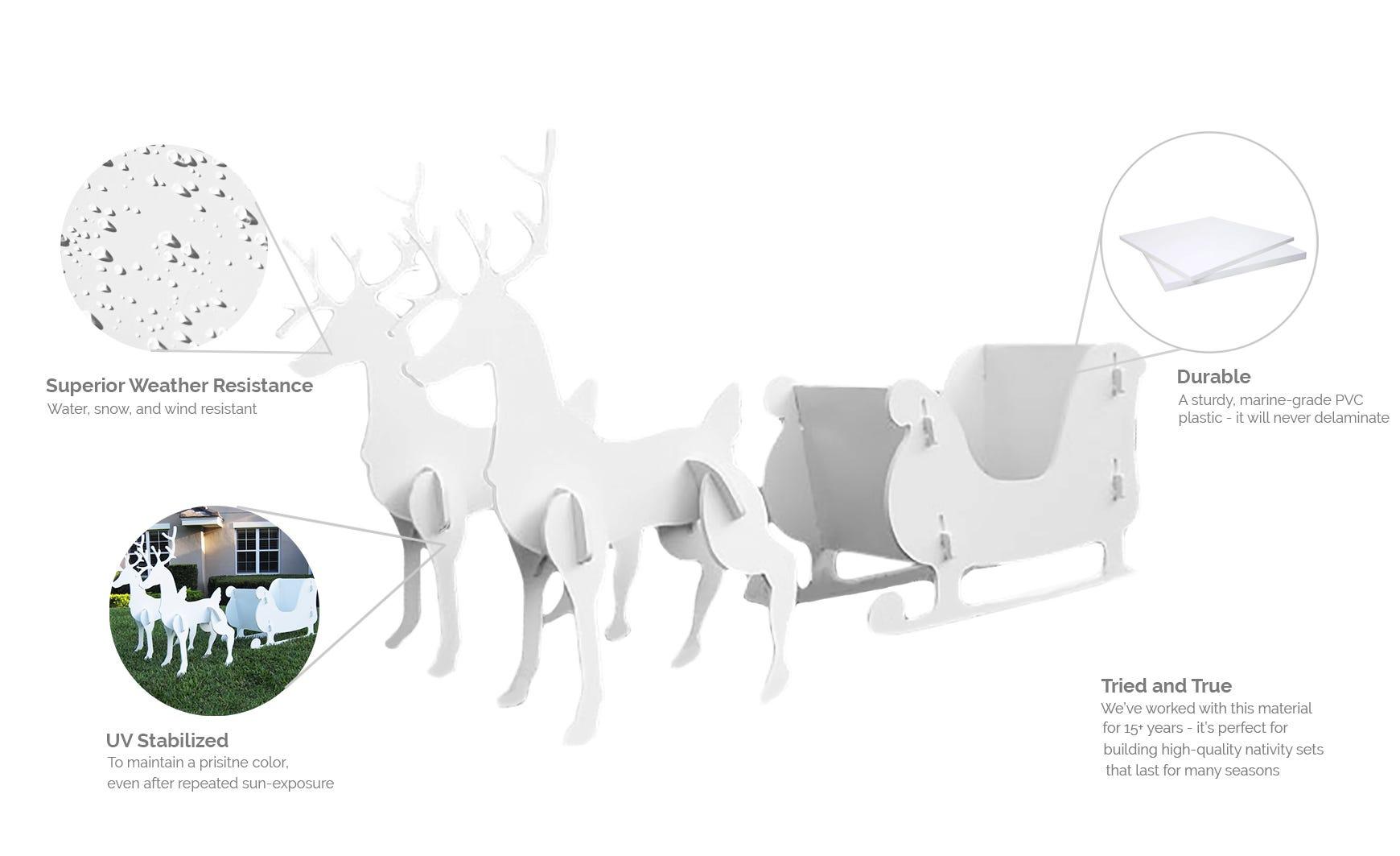 Outdoor Nativity Set Material Information